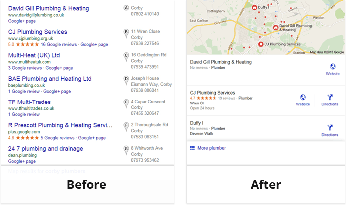 Local search results before and after- Credit Link-Assistant